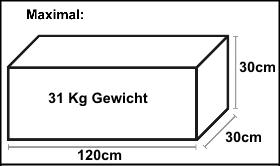Klein Paket